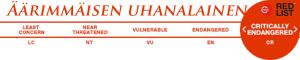 IUCN CR Äärimmäisen