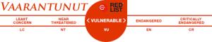 IUCN VU Vaarantunut