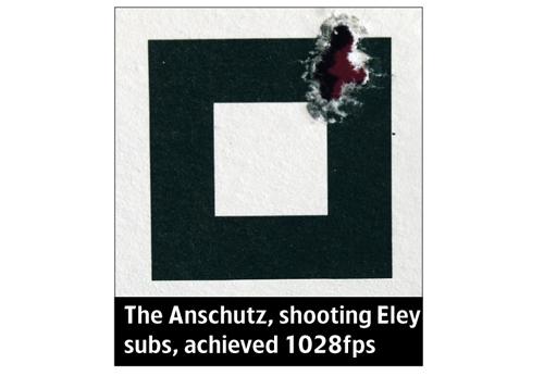 Anschutz shooting Eley subs