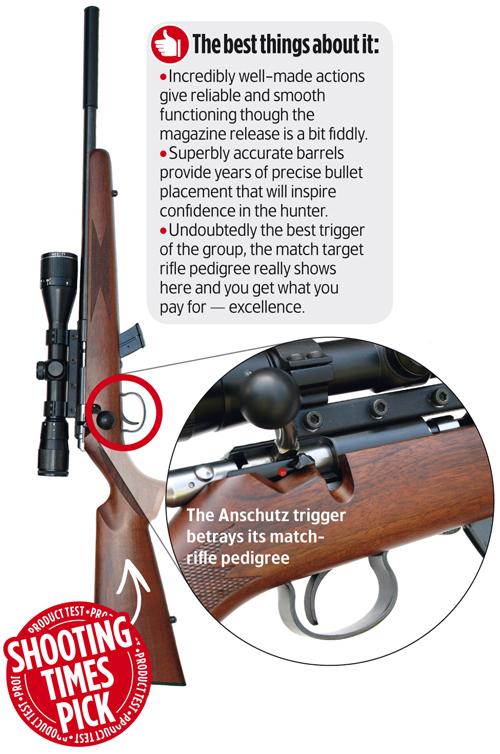 Anschutz XIV Carbine