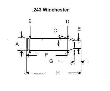 243 winchester final.jpg