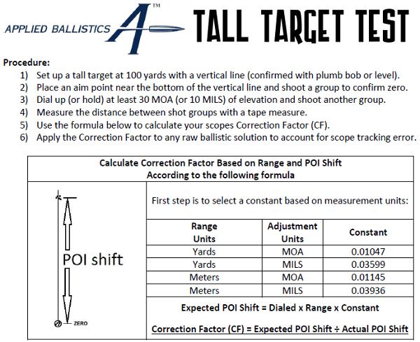 Scope Click Verify Elevation Tall Target Bryan Litz NSSF test turret MOA MIL