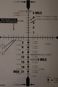 Mil Dot and Minute-of-Angle Diagram